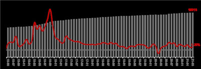 """""""十四五""""开局房产市场政策加码,超140次调控精准""""稳预期""""图1"""