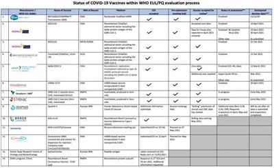 国药疫苗纳入WHO紧急使用清单,科兴疫苗评审或于本月中旬前做出决定