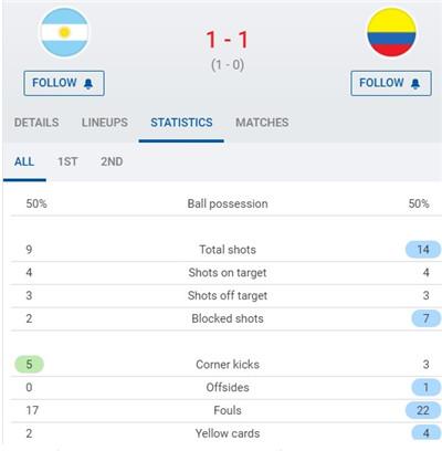 美洲杯:阿根廷4-3点球大战晋级决赛将战巴西,梅西送助攻图3