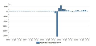 长安期货:库存低位之下资金流入 铜价谨慎看涨图1