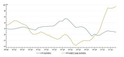 长安期货:库存低位之下资金流入 铜价谨慎看涨图2