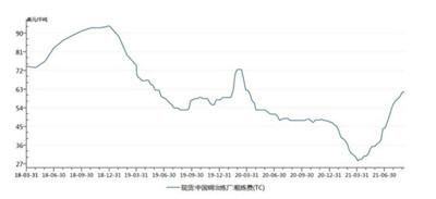 长安期货:库存低位之下资金流入 铜价谨慎看涨图3