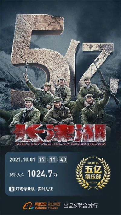 持续刷新纪录!《长津湖》上映第二天票房突破5亿