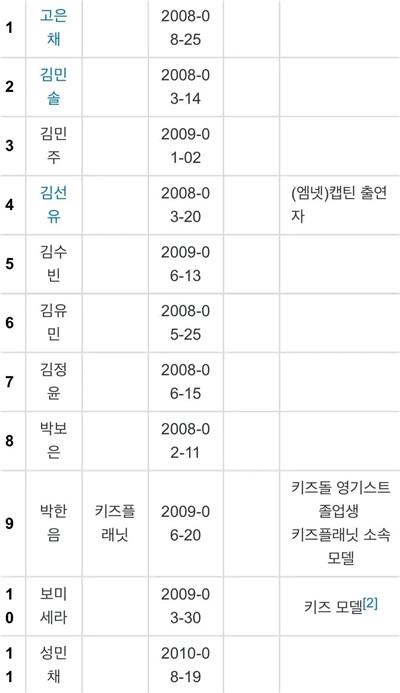 韩国女性选秀综艺不止,K-pop的Girl Crush风潮还要刮多久